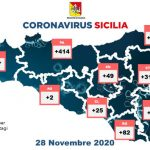 Coronavirus: a Messina 159 positivi in più di ieri, in Sicilia ancora meno ricoverati e 347 guariti in più [DETTAGLI]