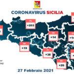 Coronavirus: a Messina 31 positivi in più di ieri, in Sicilia 40 ricoverati in meno e 1323 guariti in più [DETTAGLI]