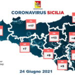 Coronavirus: a Messina 13 positivi in più di ieri, in Sicilia 19 ricoverati in meno e 268 guariti in più [DETTAGLI]